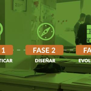 Proyecto IDE